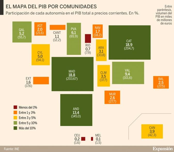 Le Cout Et Le Niveau De Vie En Espagne Stud Globe