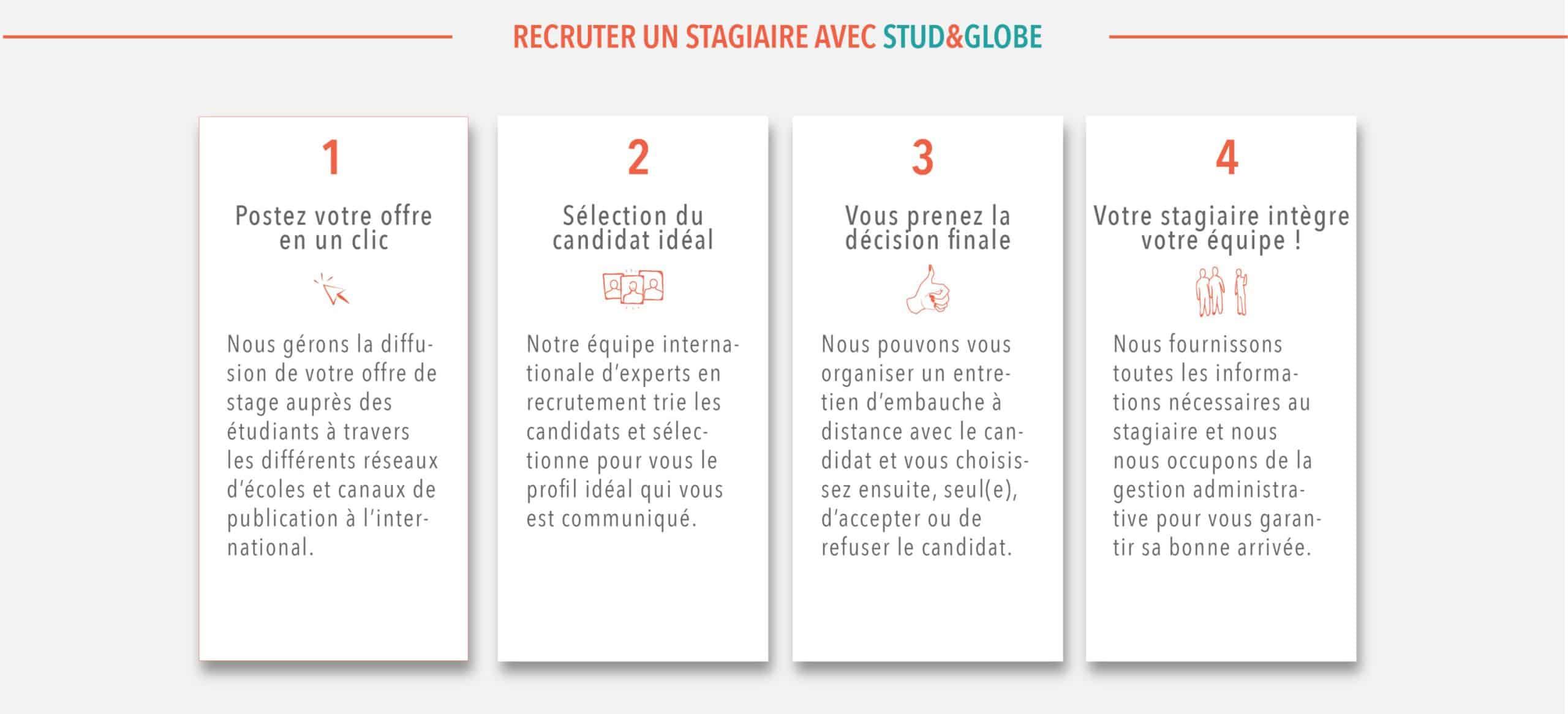 recruter-stagiaire-entreprise